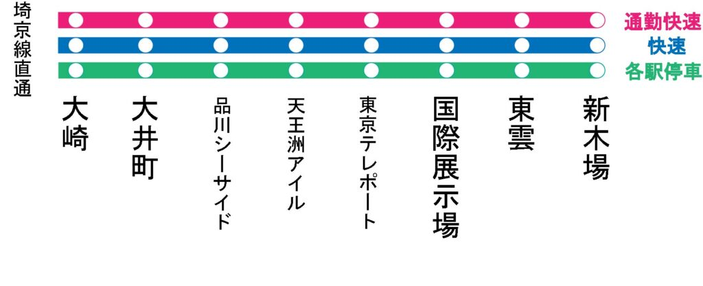 りんかい線路線図