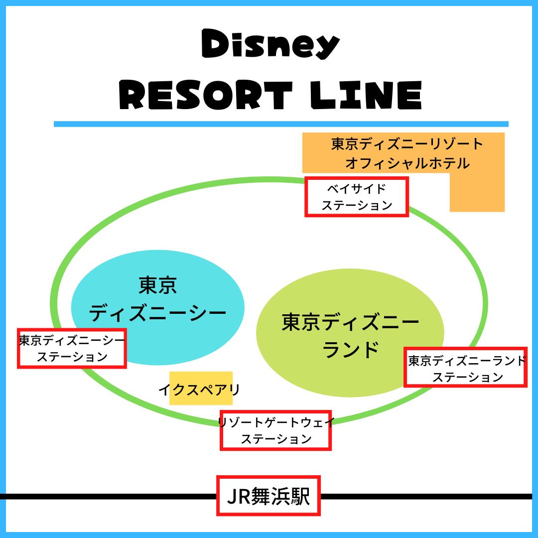 リゾートライン路線図